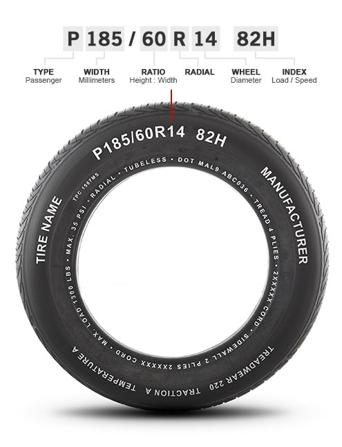 How to read the sidewall of a tire
