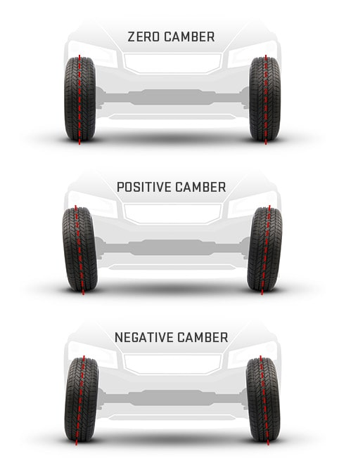 Zero camber, positive camber, and negative camber alignment