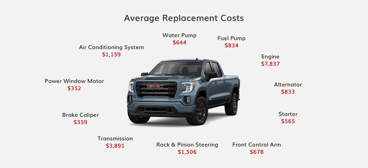 View the average replacement cost of parts and learn how you can save with the GMC Protection Plan